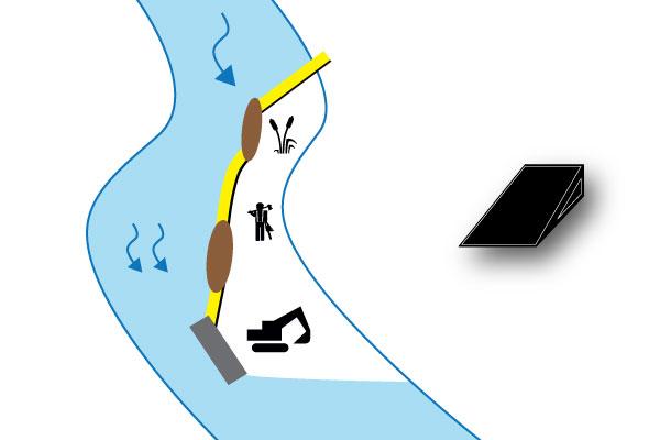 Fall 5 Kofferdämme zwischen Schwellen, Inseln und Ufern