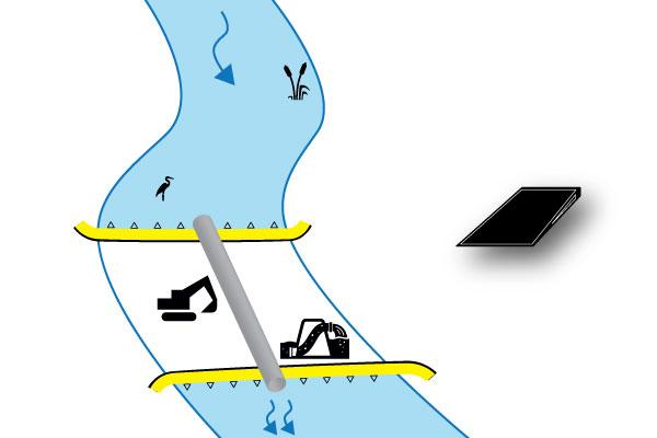 Kofferdamm, Kanal Fluss stromabwärts vorgelagerte Installation