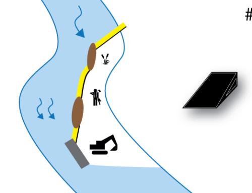 # 5 | Serielle Kofferdämme zwischen den Inseln und der Bank