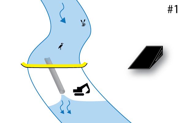 Flexible Water-Gate © cofferdam. Diagramm einer Installation senkrecht zum Wasserlauf. Fall 1