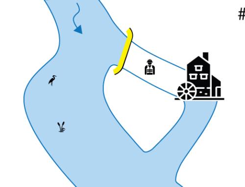 # 3   Einen Flussarm- Einlasskanal blockieren