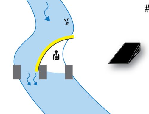 # 4 | L-förmiger Kofferdamm | Unterstützung auf einem Brückenpfahl