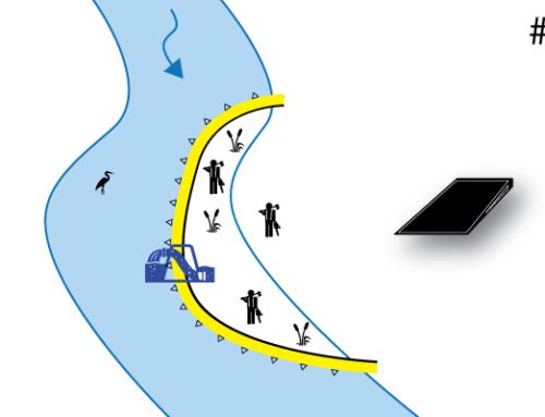 # 6   U-förmiger Kofferdamm   Flüsse