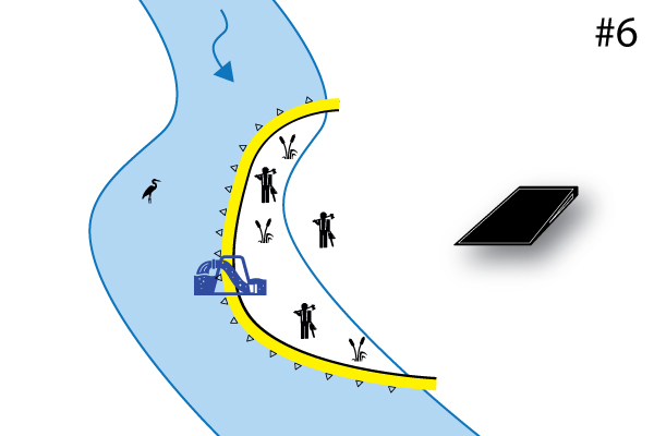 Flexible Water-Gate© Kofferdämme. Diagramm einer U-förmigen Installation Installation parallel zum Wasserlauf. Fall 6