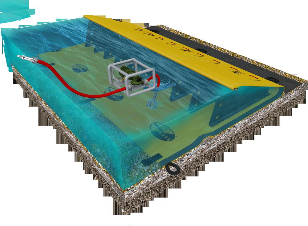 Prinzip der Watergate Damm für Deci - Outdoor-Verteidigung gegen Feuer
